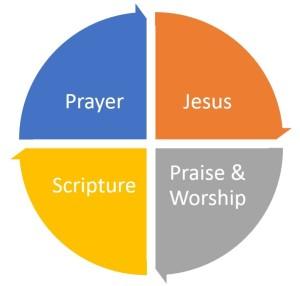 Spiritual Plate (2)