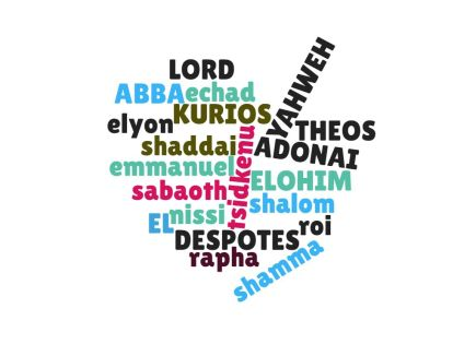 God's Name Wordcloud2